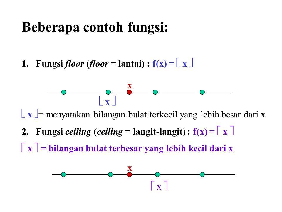 Beberapa contoh fungsi: