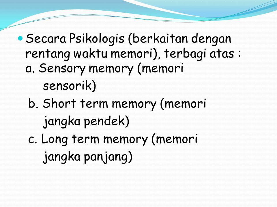 b. Short term memory (memori jangka pendek)