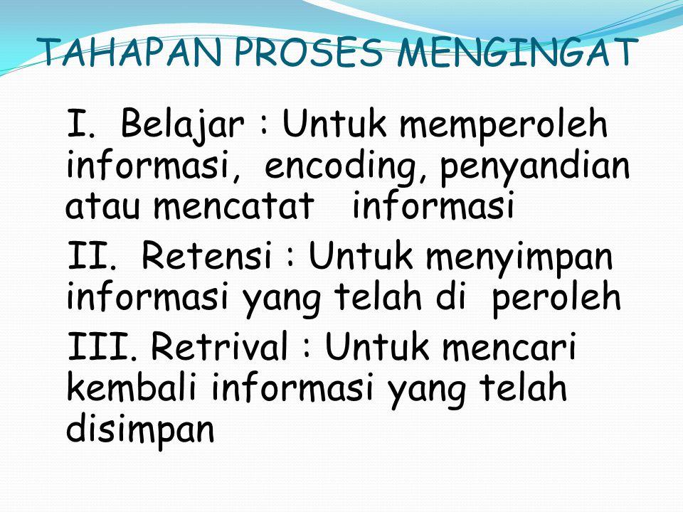 TAHAPAN PROSES MENGINGAT