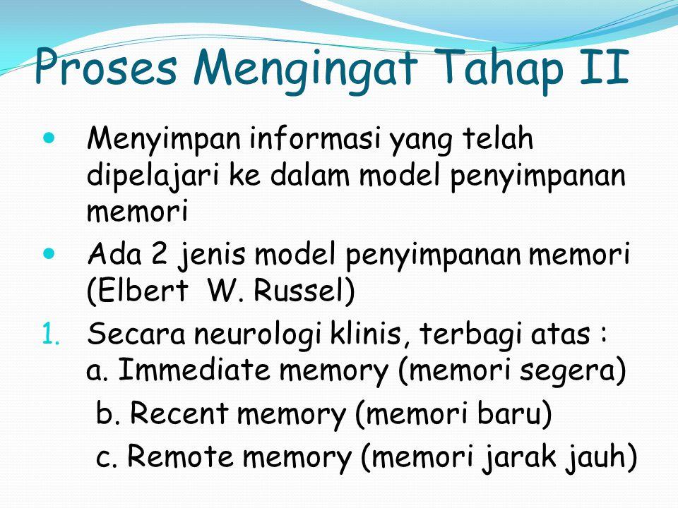 Proses Mengingat Tahap II