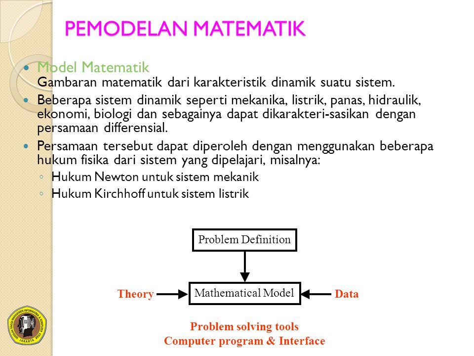 Computer program & Interface