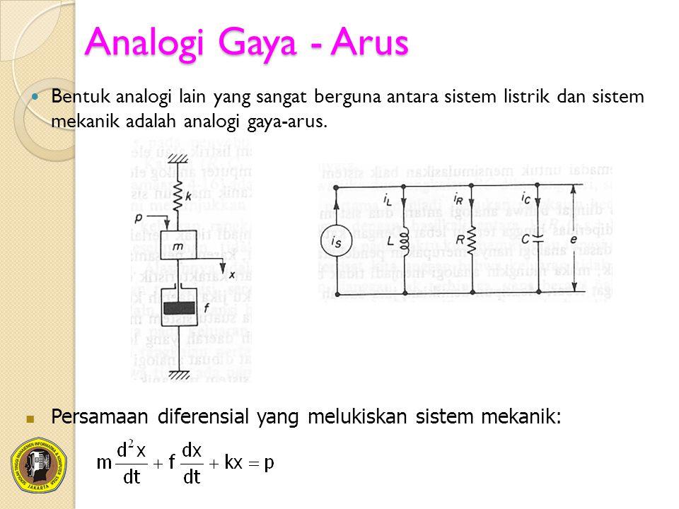 Analogi Gaya - Arus Bentuk analogi lain yang sangat berguna antara sistem listrik dan sistem mekanik adalah analogi gaya-arus.
