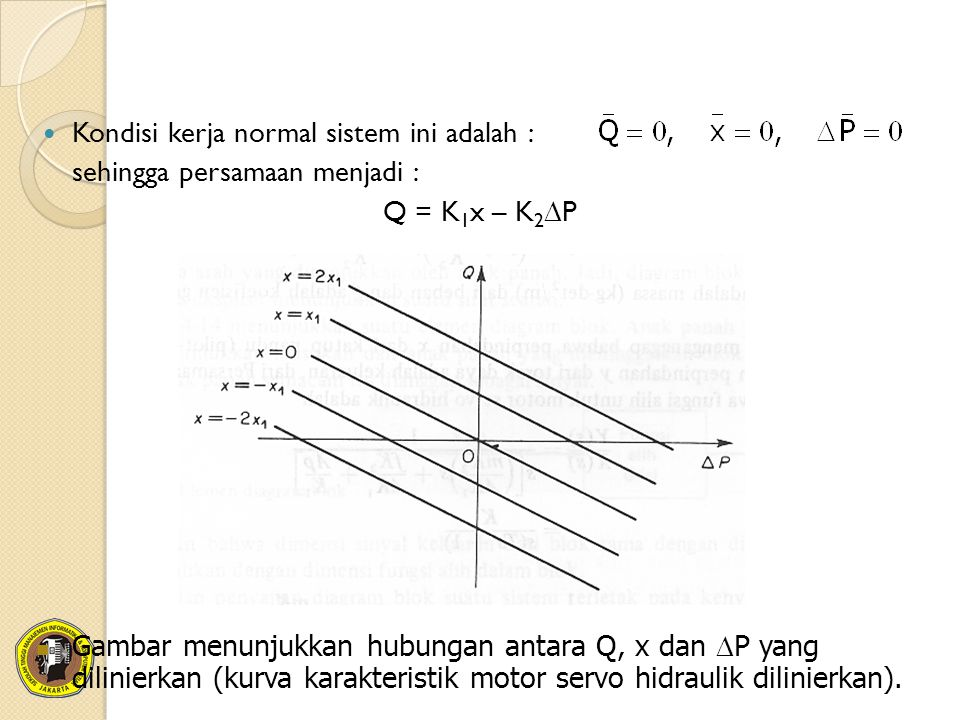 Kondisi kerja normal sistem ini adalah :