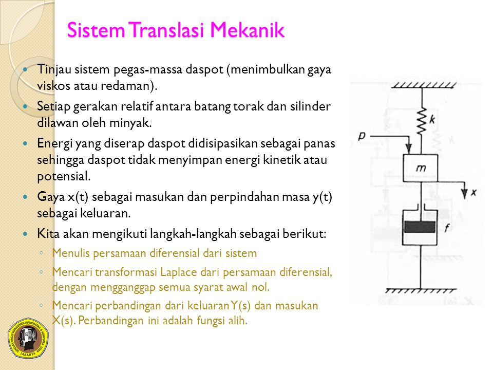 Sistem Translasi Mekanik