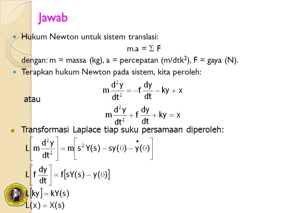 Jawab Hukum Newton untuk sistem translasi: m.a =  F