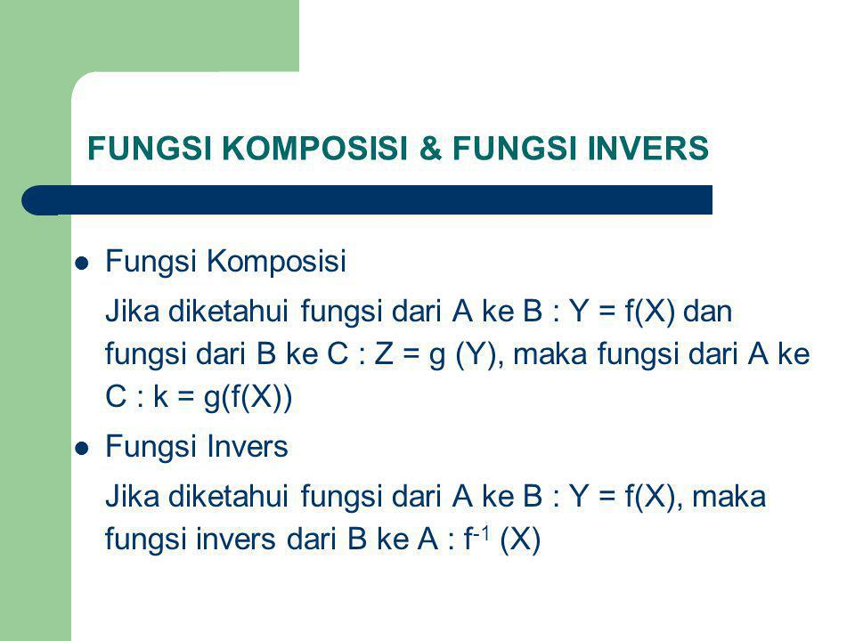 FUNGSI KOMPOSISI & FUNGSI INVERS
