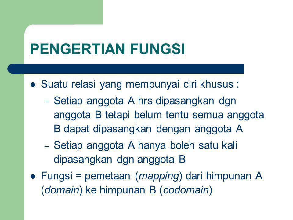 PENGERTIAN FUNGSI Suatu relasi yang mempunyai ciri khusus :