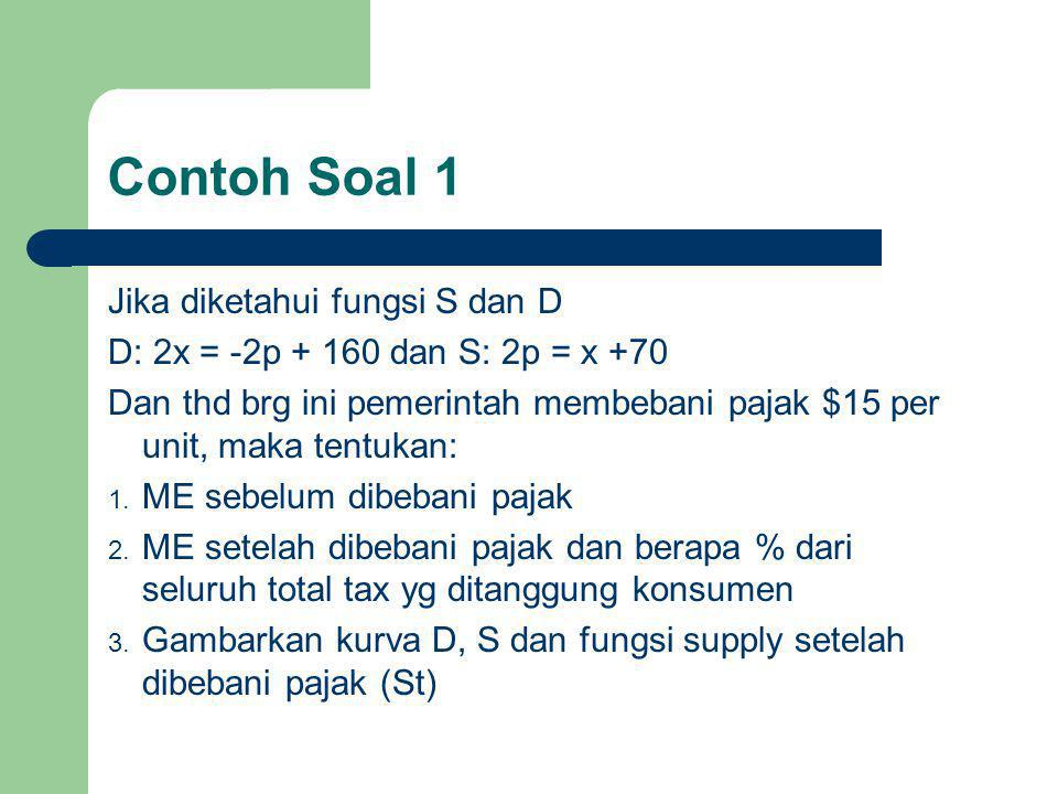 Contoh Soal 1 Jika diketahui fungsi S dan D