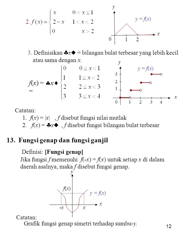 3. Definisikan x = bilangan bulat terbesar yang lebih kecil