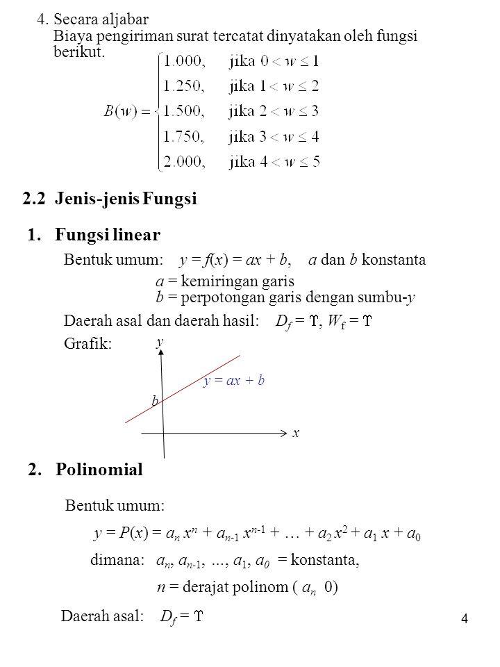 Bentuk umum: y = f(x) = ax + b, a dan b konstanta