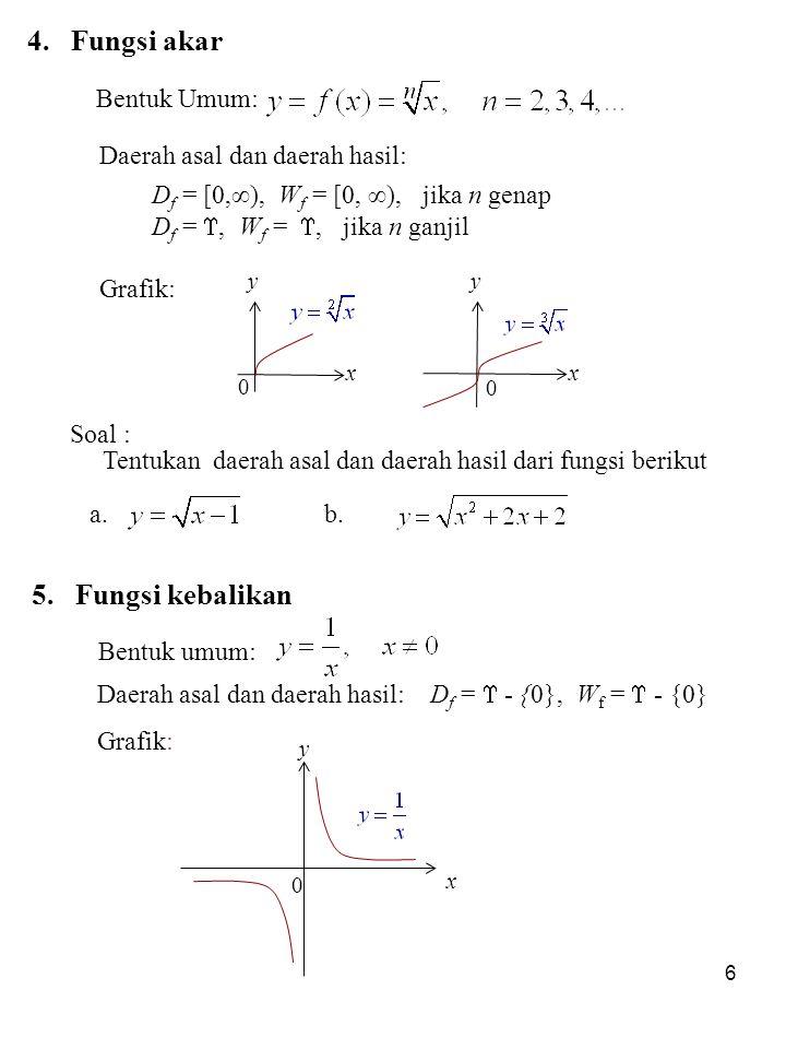 4. Fungsi akar Bentuk Umum: Soal : 5. Fungsi kebalikan Bentuk umum: