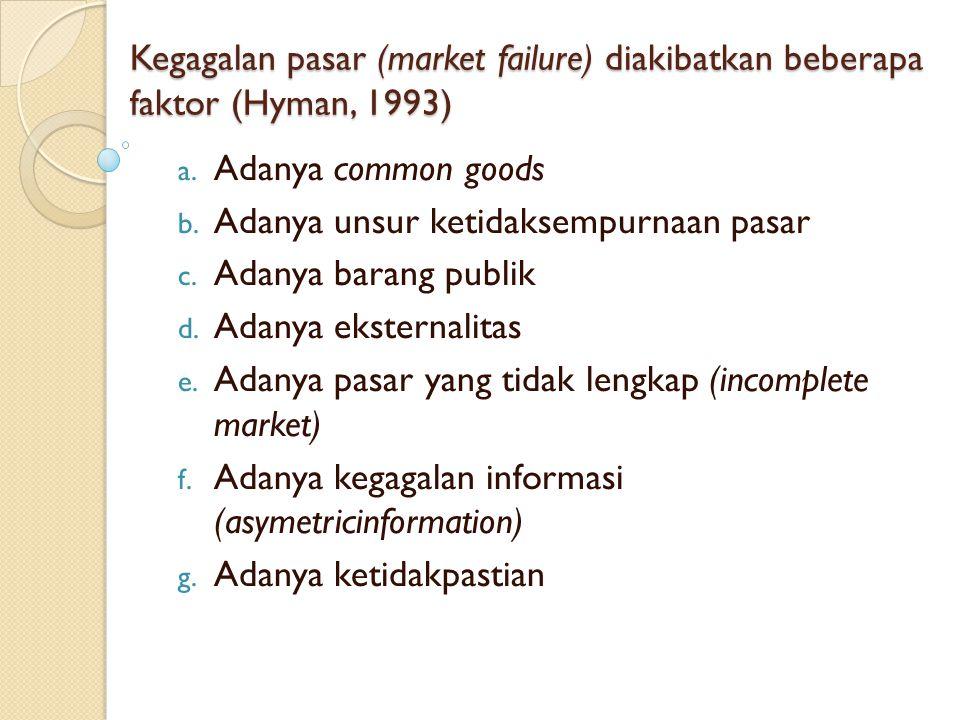 Kegagalan pasar (market failure) diakibatkan beberapa faktor (Hyman, 1993)