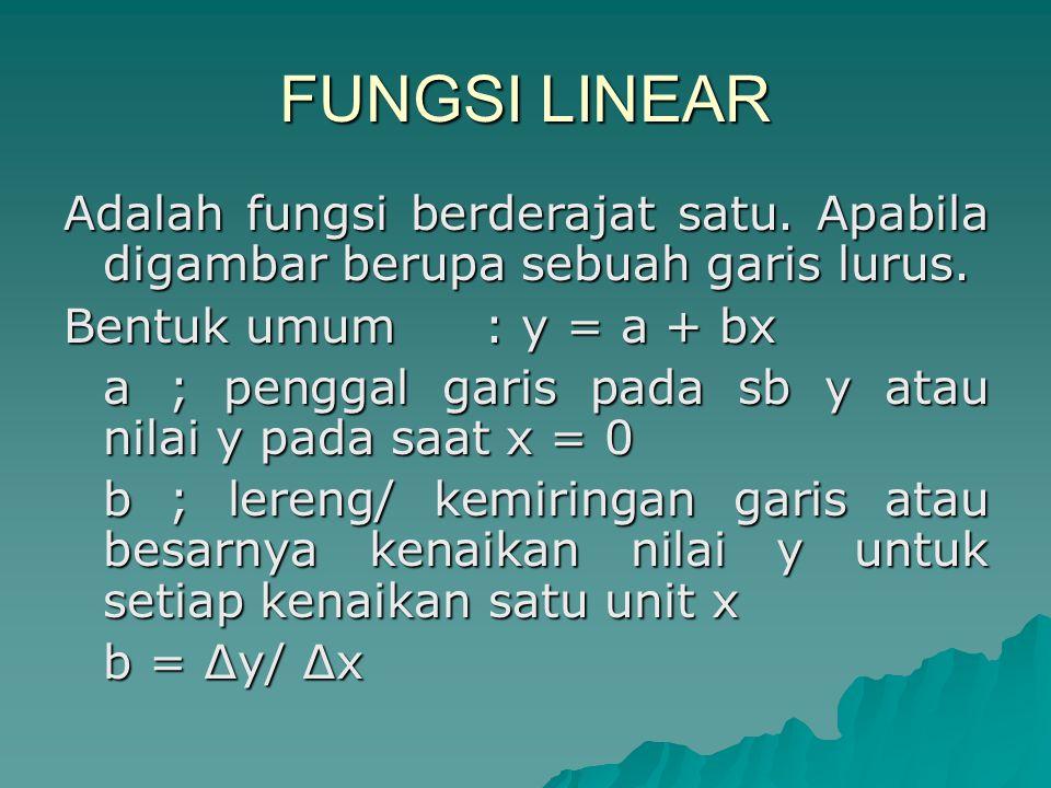 FUNGSI LINEAR Adalah fungsi berderajat satu. Apabila digambar berupa sebuah garis lurus. Bentuk umum : y = a + bx.