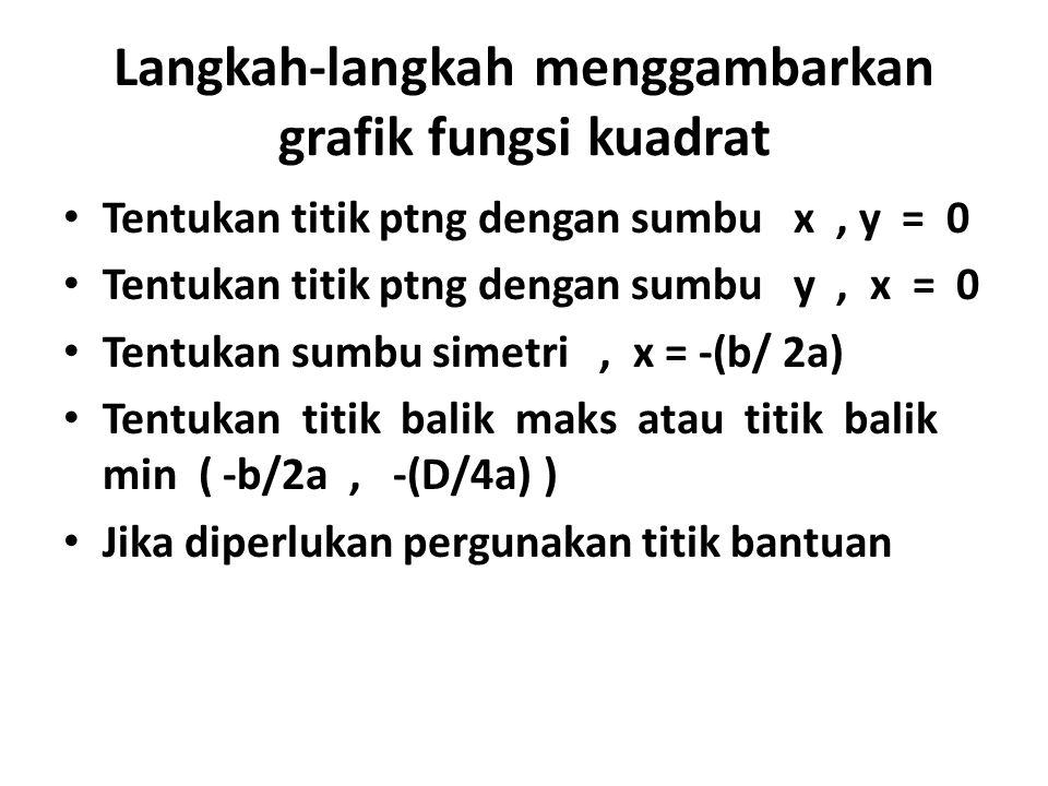 Langkah-langkah menggambarkan grafik fungsi kuadrat