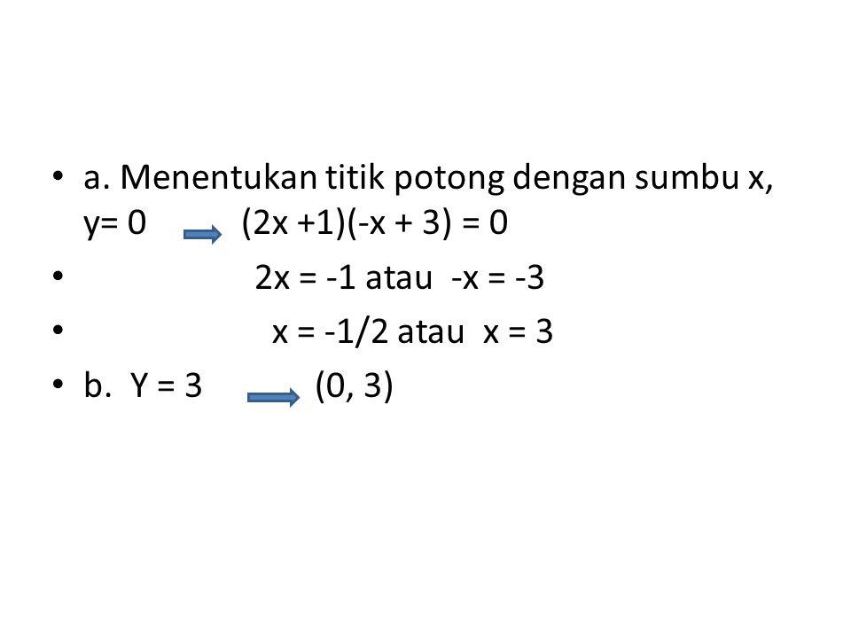 a. Menentukan titik potong dengan sumbu x, y= 0 (2x +1)(-x + 3) = 0
