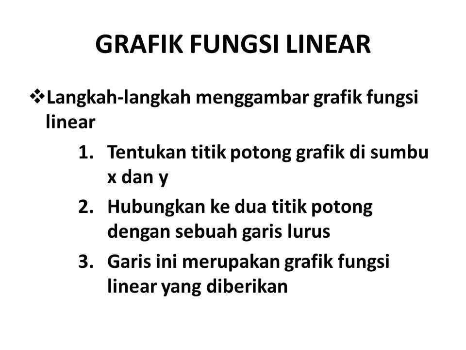 GRAFIK FUNGSI LINEAR Langkah-langkah menggambar grafik fungsi linear