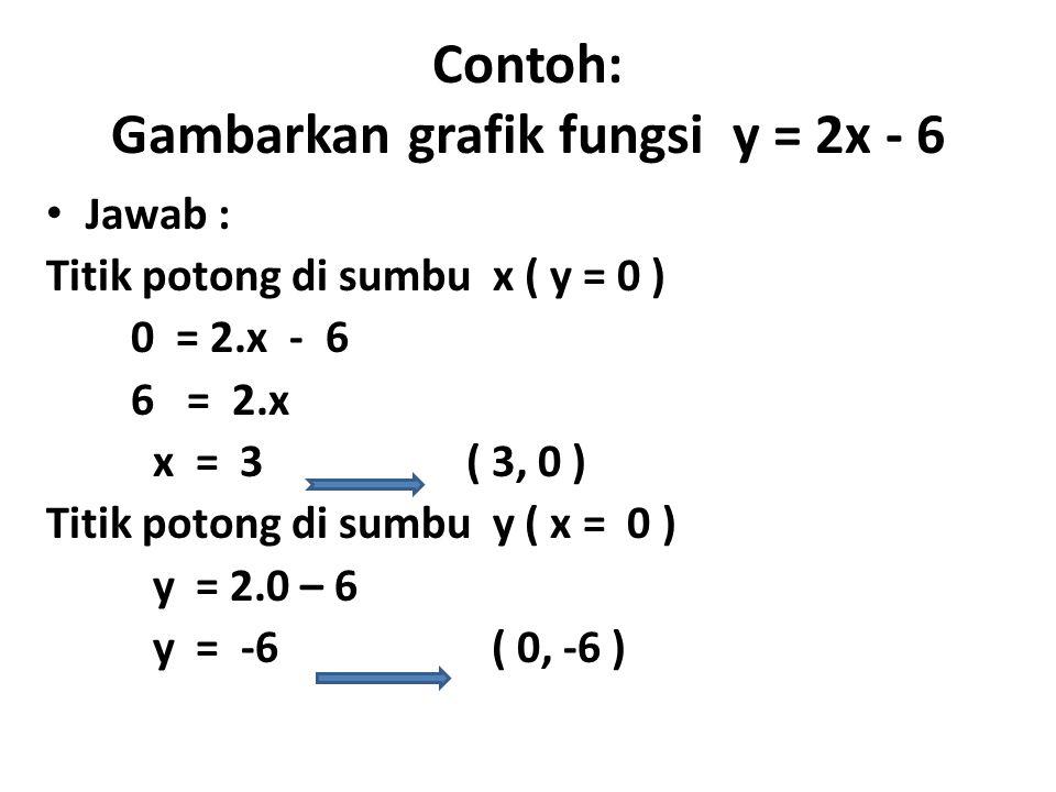 Contoh: Gambarkan grafik fungsi y = 2x - 6