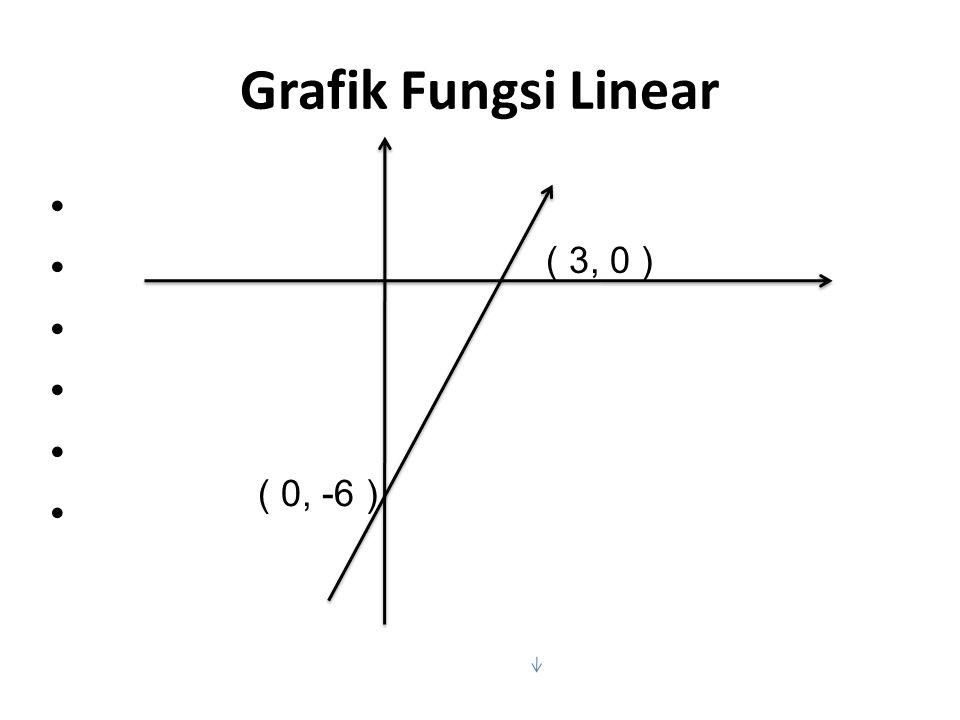 Grafik Fungsi Linear ( 3, 0 ) ( 0, -6 )