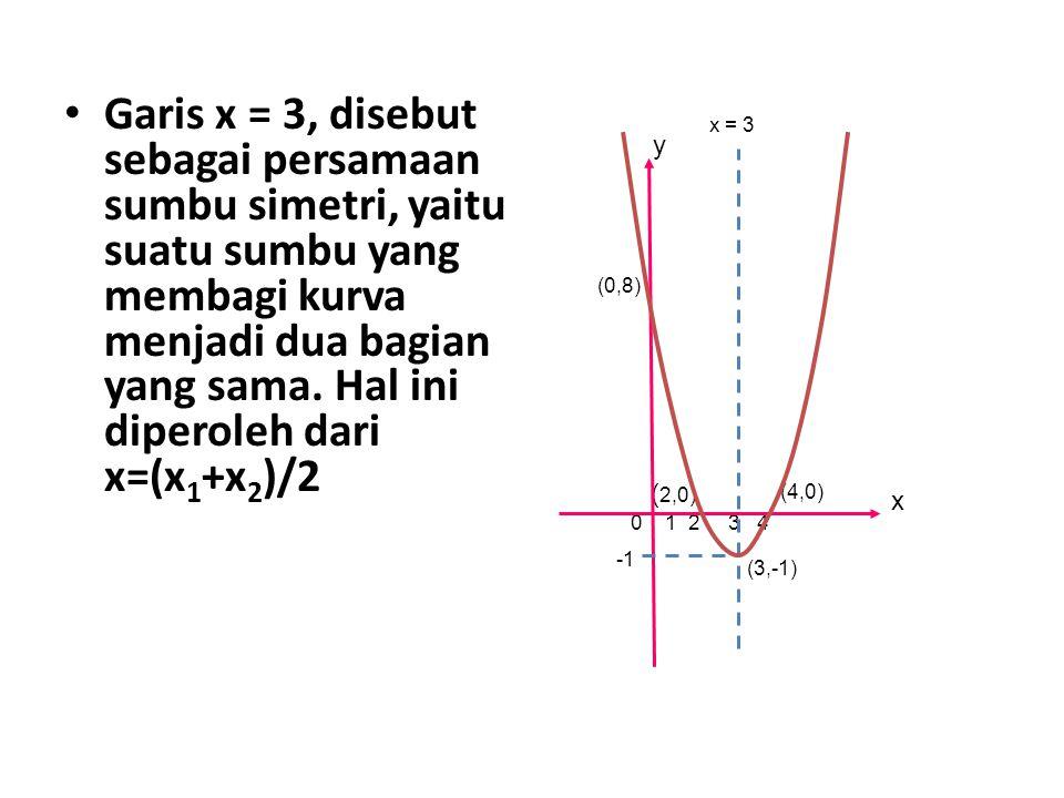 Garis x = 3, disebut sebagai persamaan sumbu simetri, yaitu suatu sumbu yang membagi kurva menjadi dua bagian yang sama. Hal ini diperoleh dari x=(x1+x2)/2