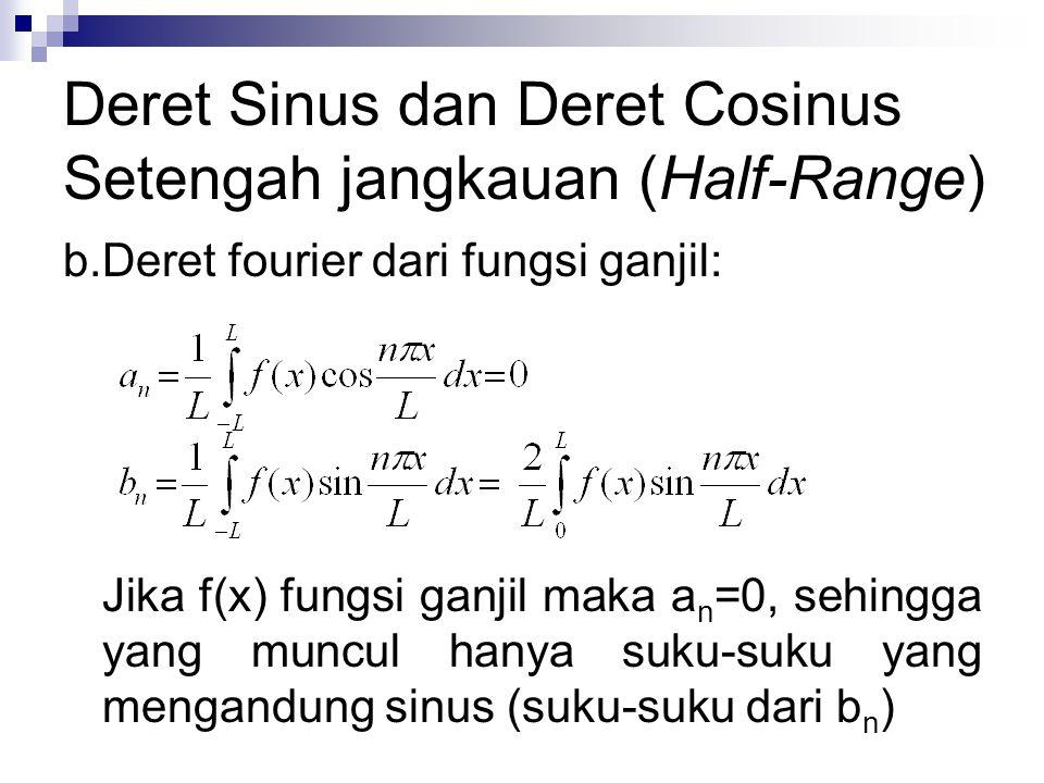 Deret Sinus dan Deret Cosinus Setengah jangkauan (Half-Range)