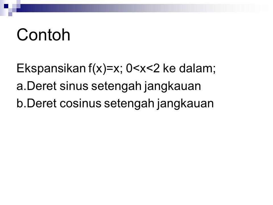 Contoh Ekspansikan f(x)=x; 0<x<2 ke dalam;