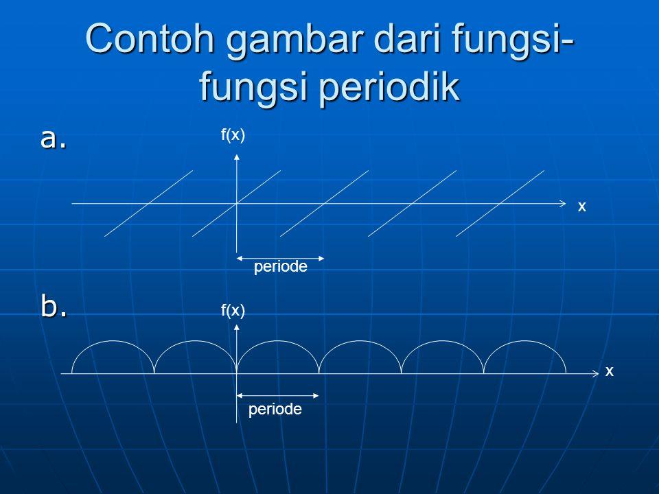 Contoh gambar dari fungsi-fungsi periodik