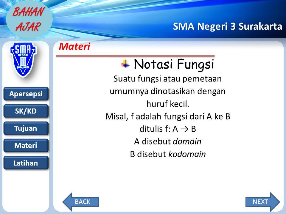 Notasi Fungsi Materi Suatu fungsi atau pemetaan