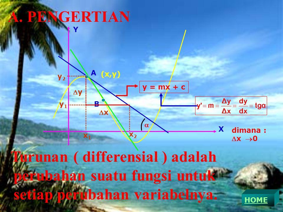 PENGERTIAN Y. A. (x,y) y2. y = mx + c. y. y1. B. x.  X. dimana : x 0. x1. x2.