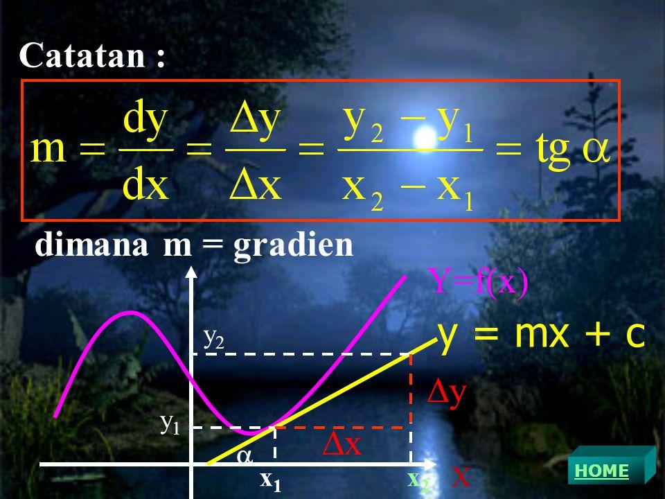 y = mx + c Catatan : dimana m = gradien Y=f(x) y x y2 y1  x1 x2 X