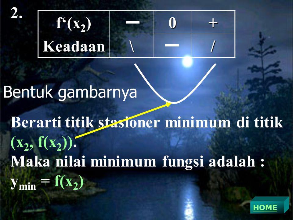 Berarti titik stasioner minimum di titik (x2, f(x2)).