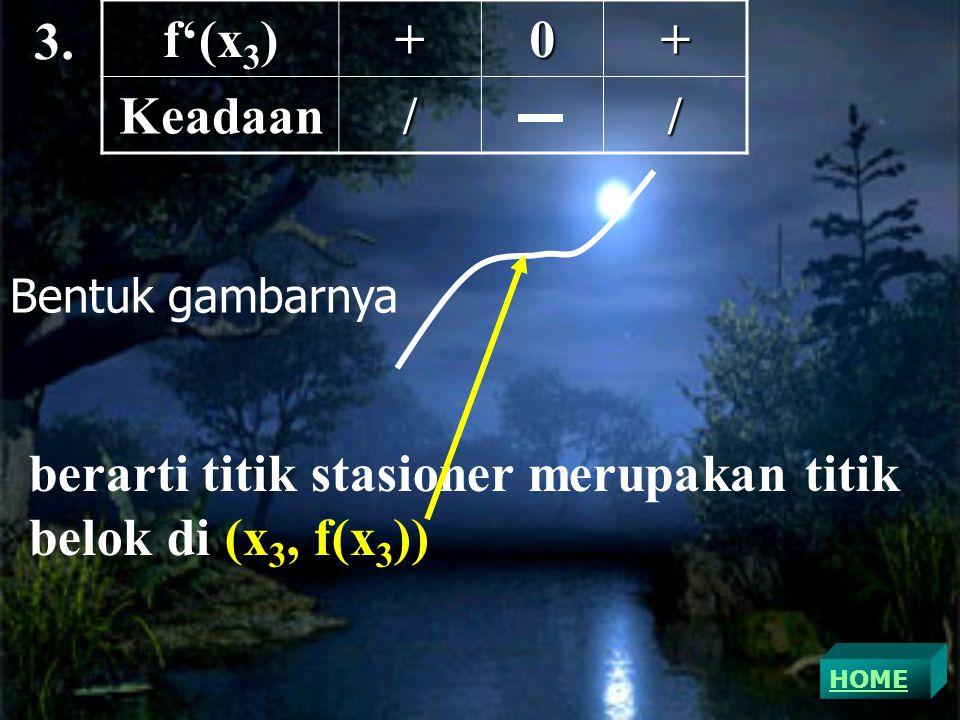 berarti titik stasioner merupakan titik belok di (x3, f(x3))