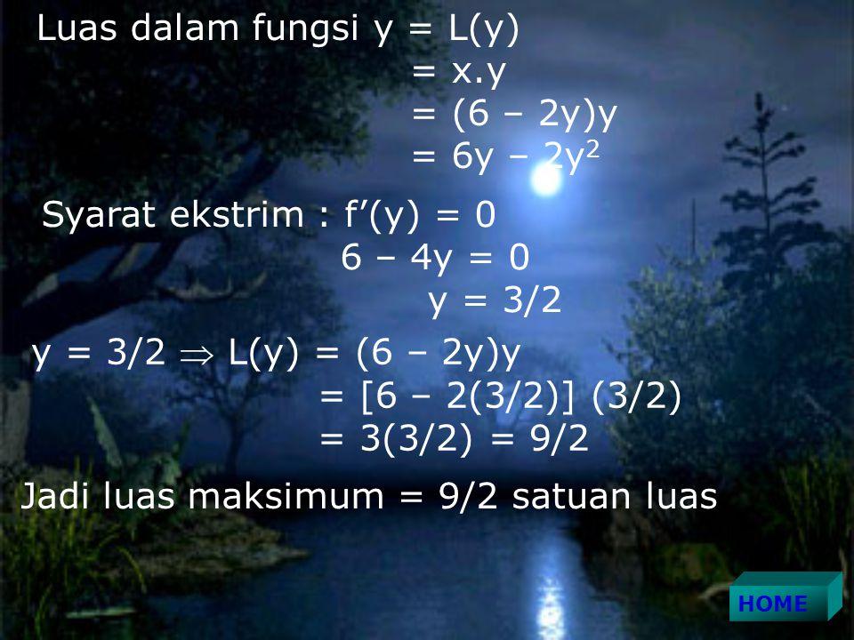 Luas dalam fungsi y = L(y) = x.y = (6 – 2y)y = 6y – 2y2
