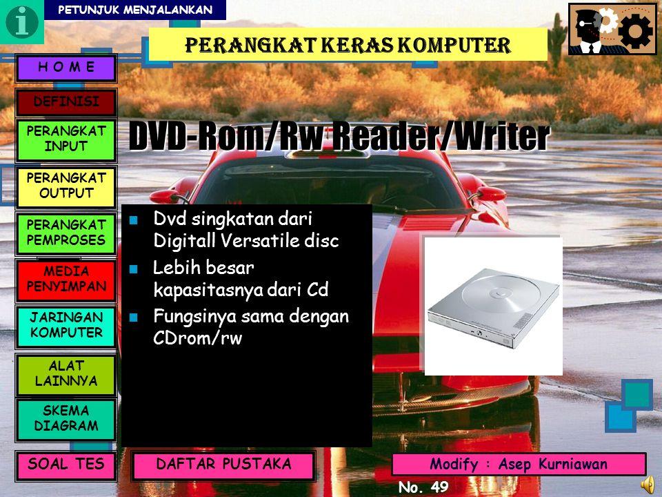 DVD-Rom/Rw Reader/Writer