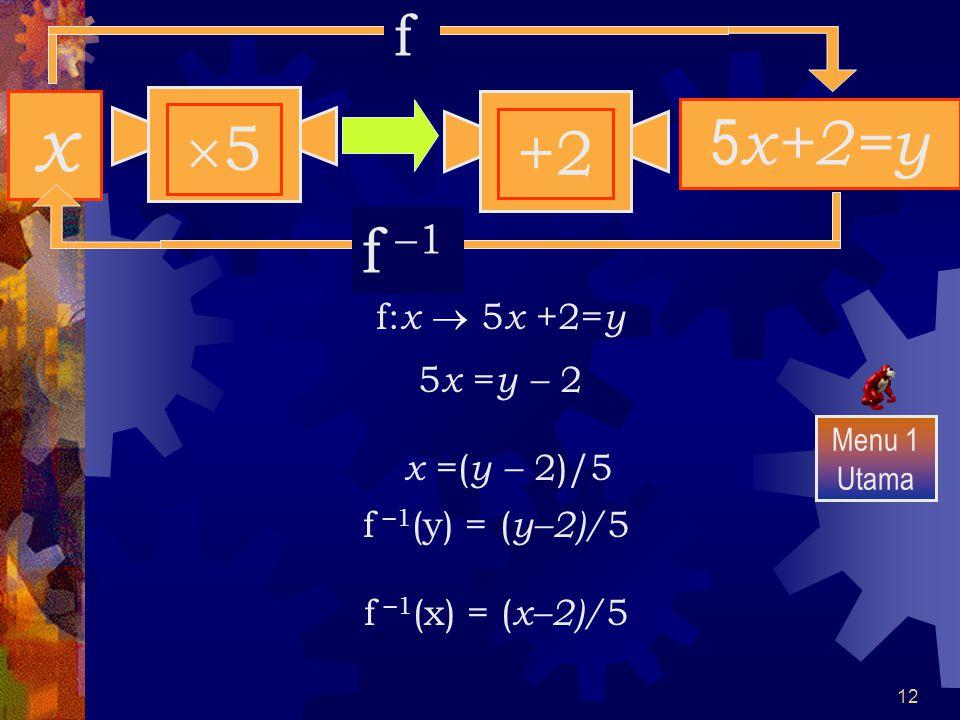 x 5x+2=y 5 +2 f –1 f f:x  5x +2=y 5x =y – 2 x =(y – 2)/5