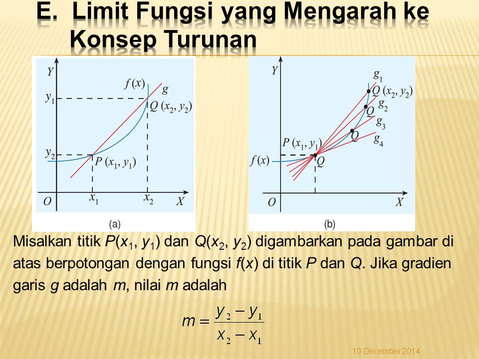 E. Limit Fungsi yang Mengarah ke Konsep Turunan