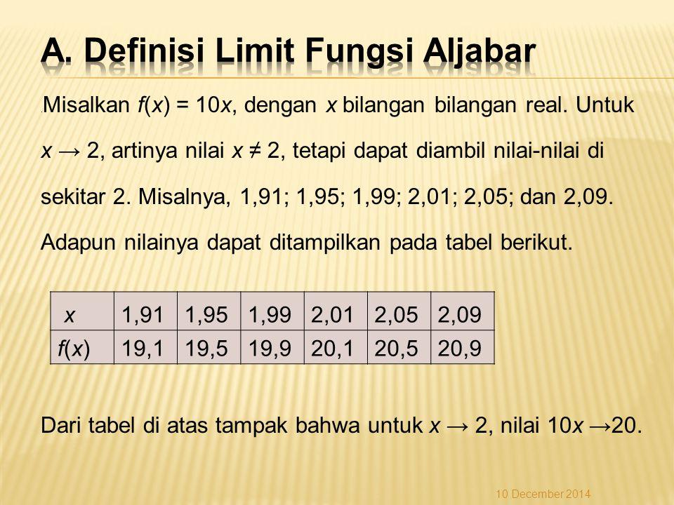 A. Definisi Limit Fungsi Aljabar