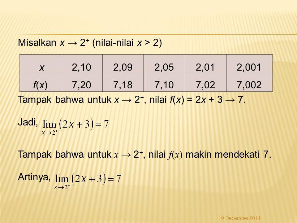 Misalkan x → 2+ (nilai-nilai x > 2)