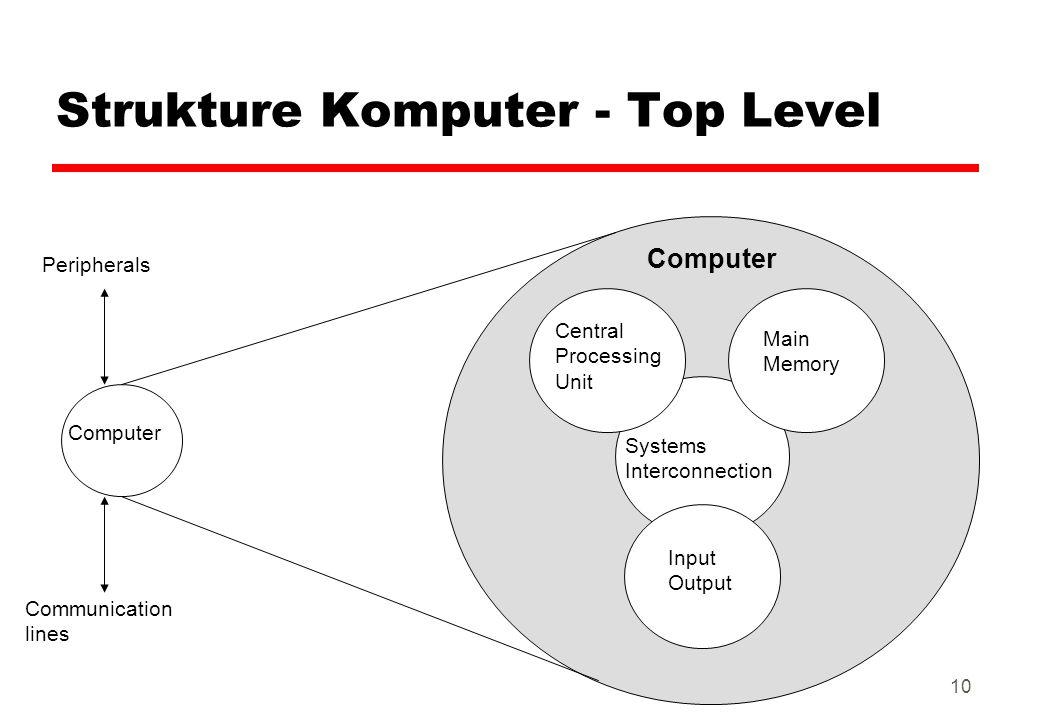 Strukture Komputer - Top Level