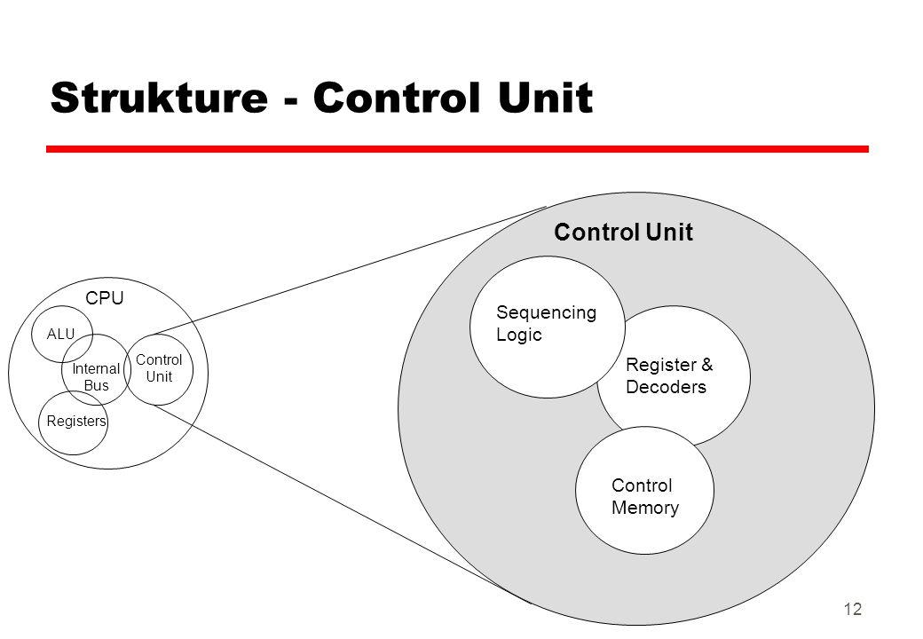 Strukture - Control Unit