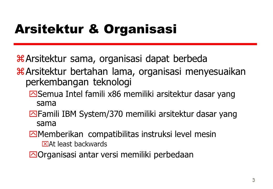 Arsitektur & Organisasi