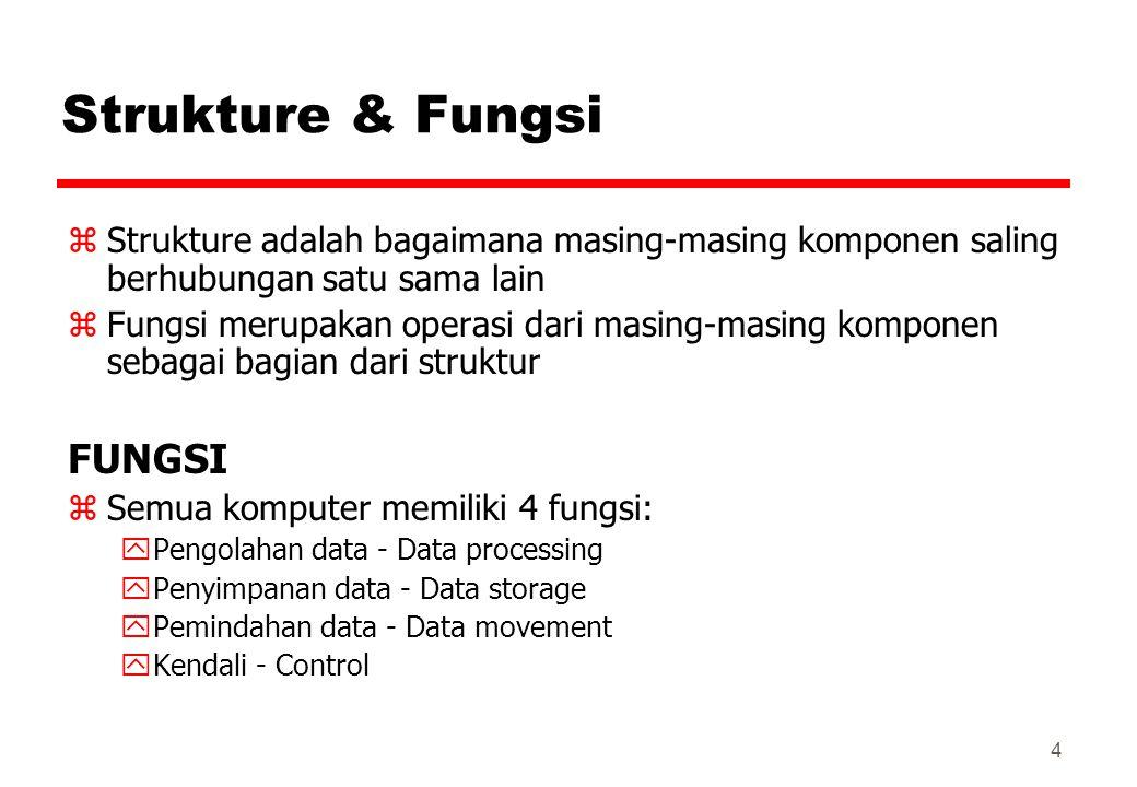 Strukture & Fungsi FUNGSI