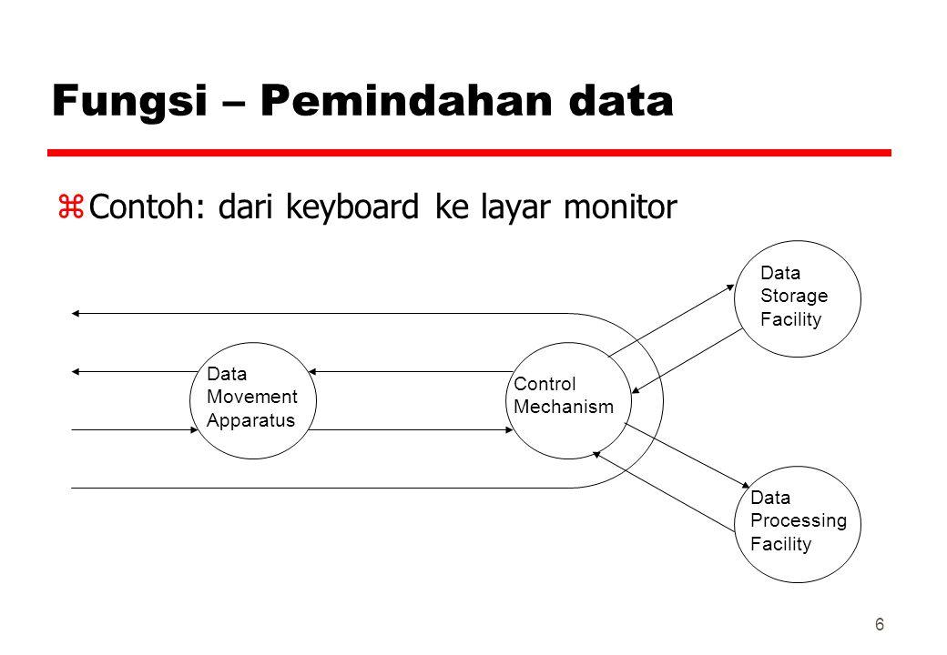 Fungsi – Pemindahan data