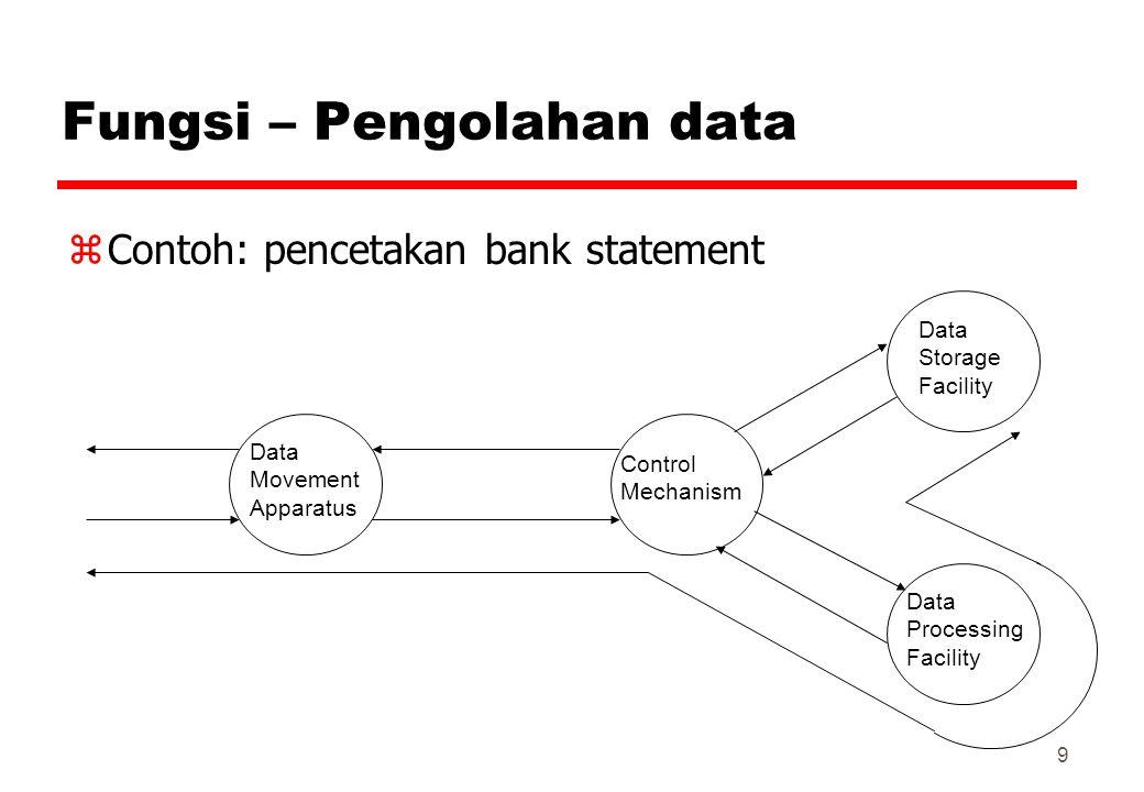 Fungsi – Pengolahan data