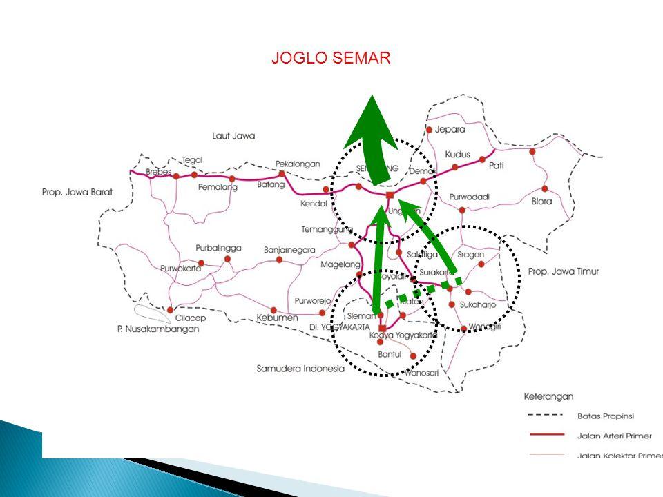 JOGLO SEMAR Pusat pertumbuhan