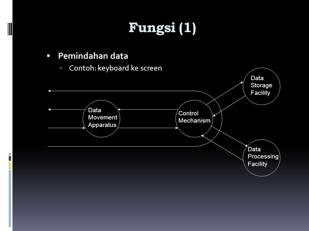Fungsi (1) Pemindahan data Contoh: keyboard ke screen Storage Facility