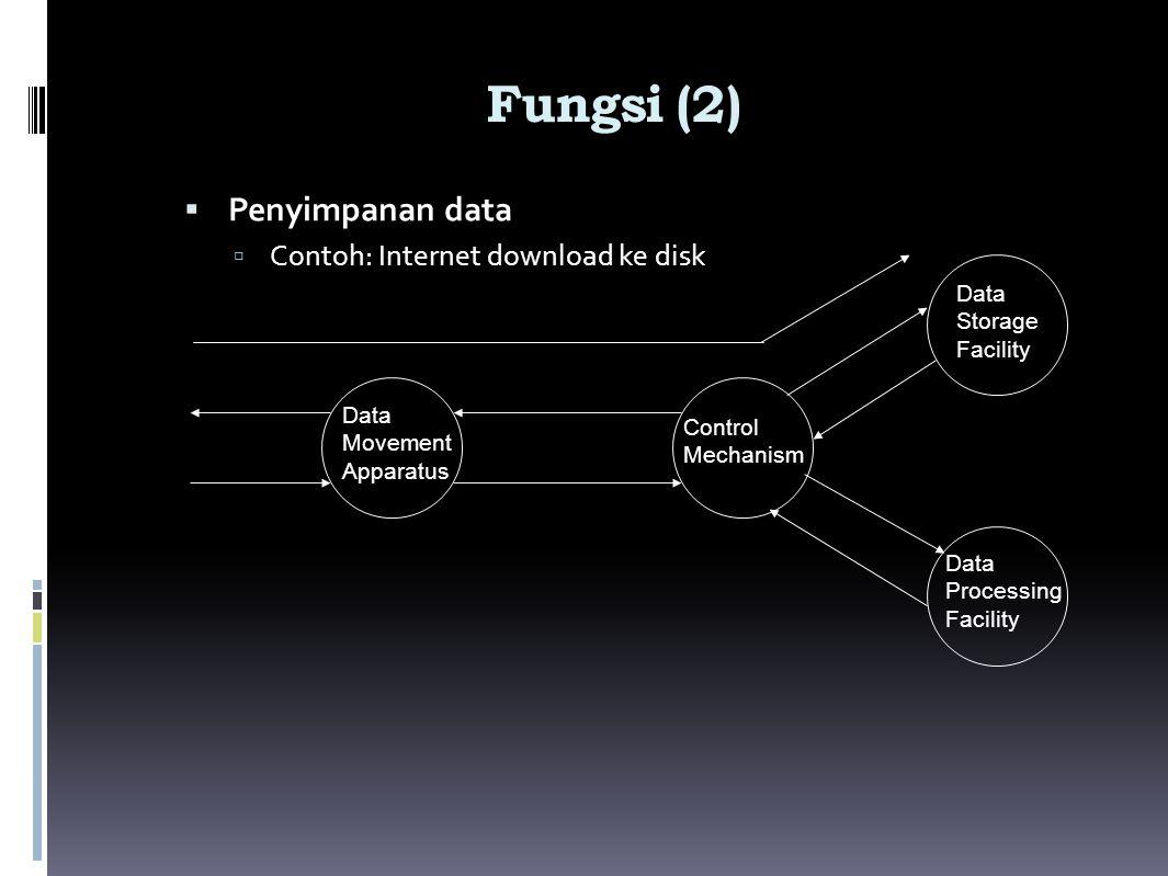 Fungsi (2) Penyimpanan data Contoh: Internet download ke disk Storage