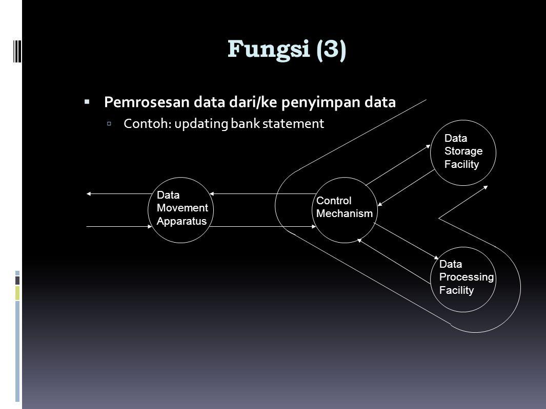 Fungsi (3) Pemrosesan data dari/ke penyimpan data