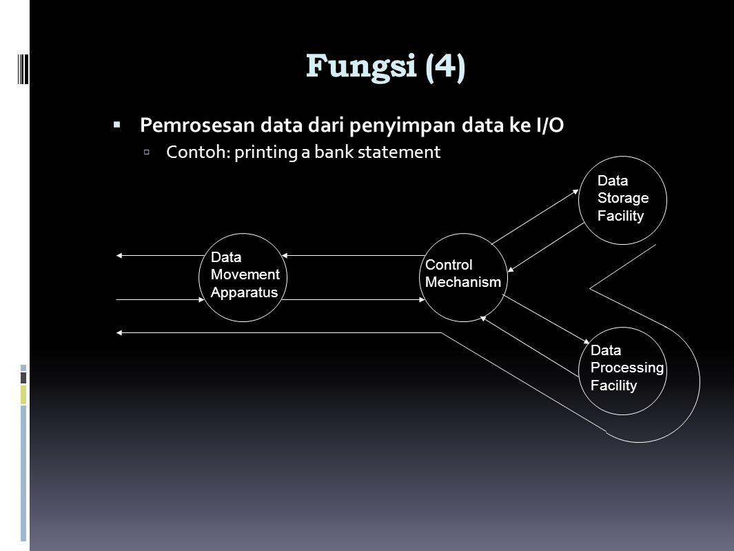 Fungsi (4) Pemrosesan data dari penyimpan data ke I/O