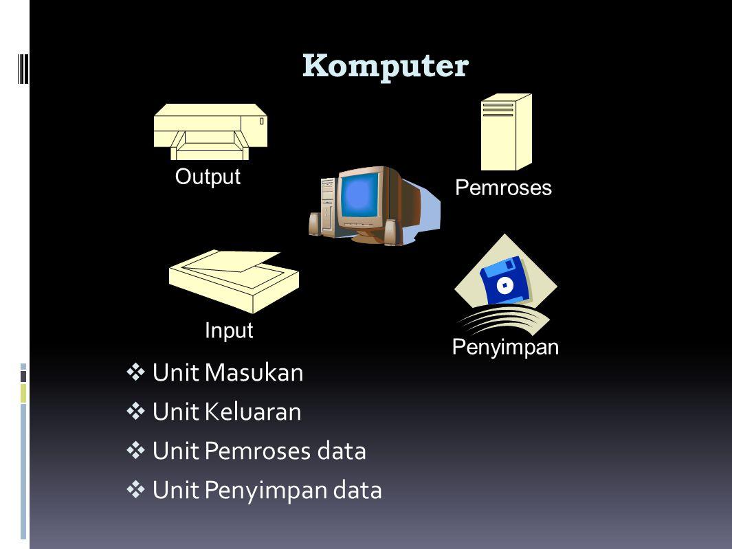 Komputer Unit Masukan Unit Keluaran Unit Pemroses data