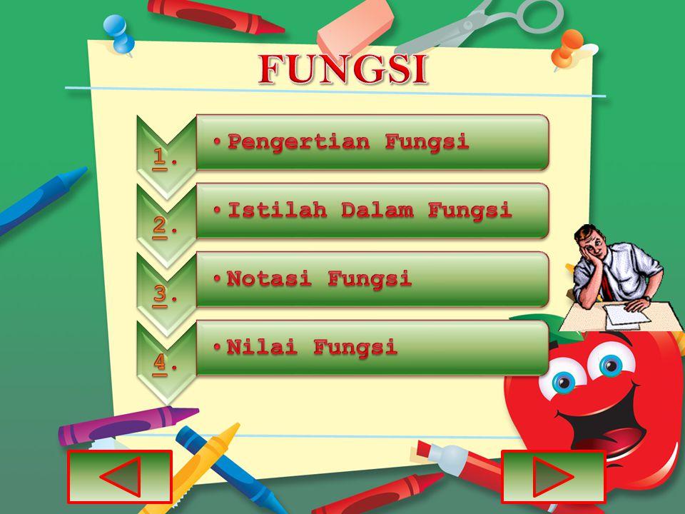 FUNGSI Pengertian Fungsi Istilah Dalam Fungsi 1. 2. Notasi Fungsi 3.